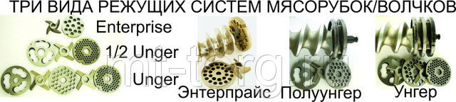 vidy-rezhushchih-sistem-myasorubki-volchki