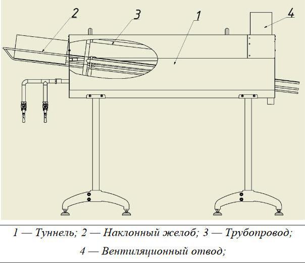 Mashina-oshparki-BESTEQ-DSCGR-100-5