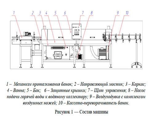 mashina-moyki-besteq-wmeg-6000-1